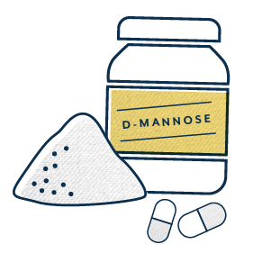 Манноза - лечение цистита в домашних условиях