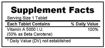 Витамин А (ретинол) в капсулах. Витамин А или бета-каротин как принимать и сколько?